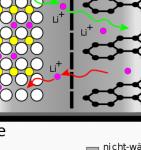 fgl-elektroseminar-08